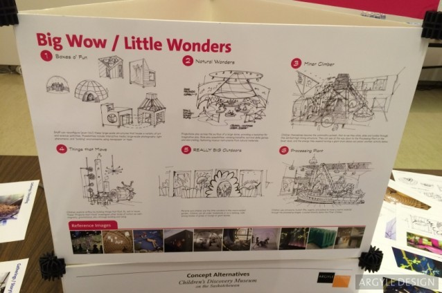 Concepts for the Saskatoon Children's Museum by Argyle Design